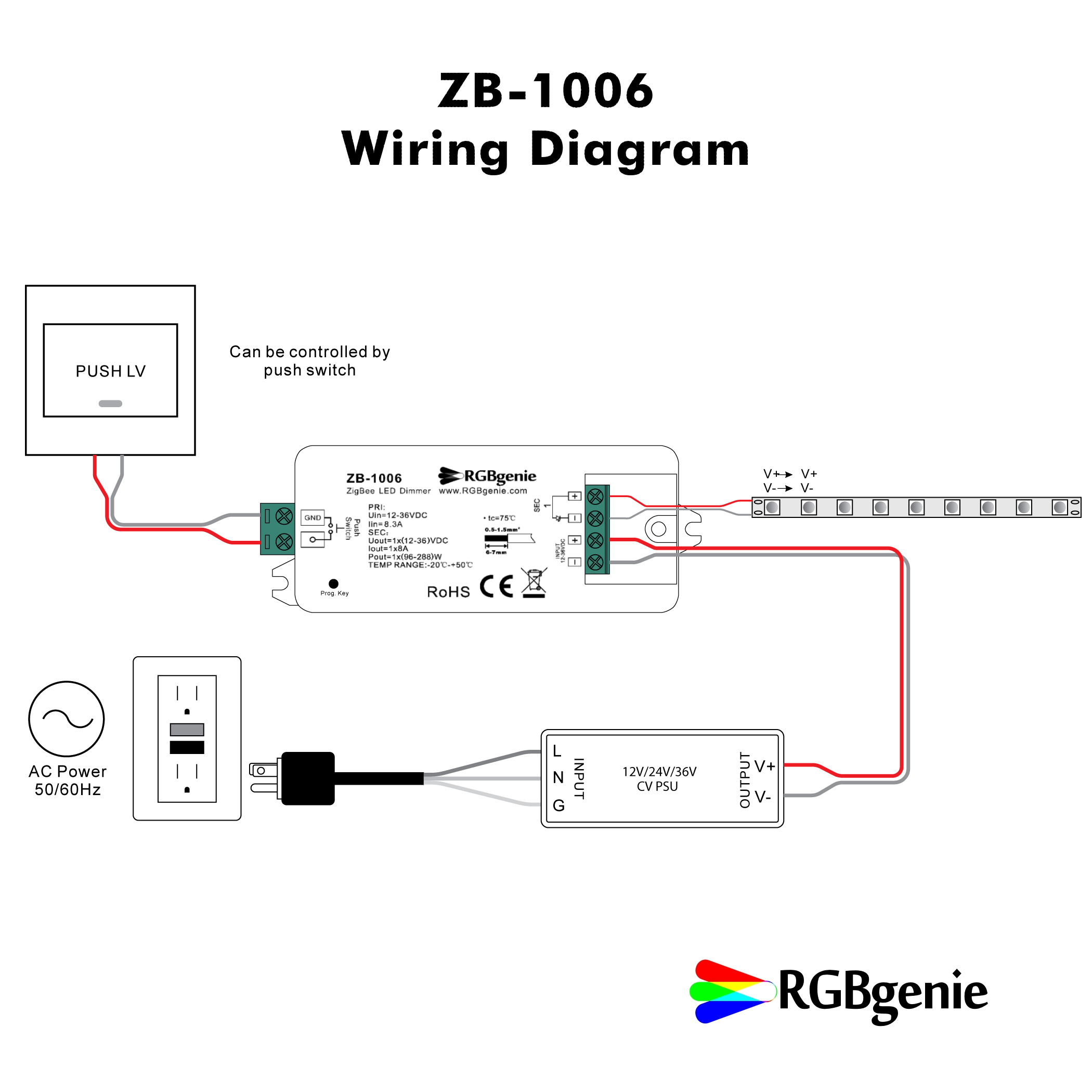 Single Channel Led Controller  Zigbee